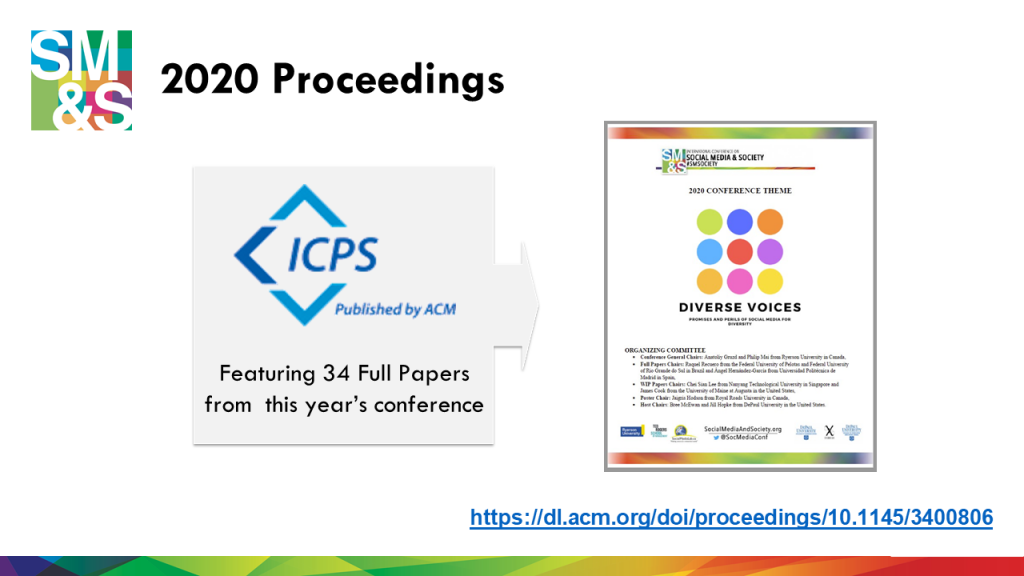 You can find all full papers presented at the conference in the Conference Proceedings by published by ACM.