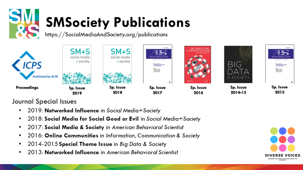 As a community, SMSociety has also been contributing to this rich and diverse body of knowledge. Just in the past few years, our editors and authors published 7 proceedings available in the ACM Digital Library, and 7 special issues in various high impact journals, including Social Media+Society, Big Data & Society,  American Behavioral Scientist, and Information, Communication & Society.